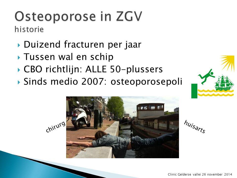  Duizend fracturen per jaar  Tussen wal en schip  CBO richtlijn: ALLE 50-plussers  Sinds medio 2007: osteoporosepoli chirurg huisarts Clinic Gelde