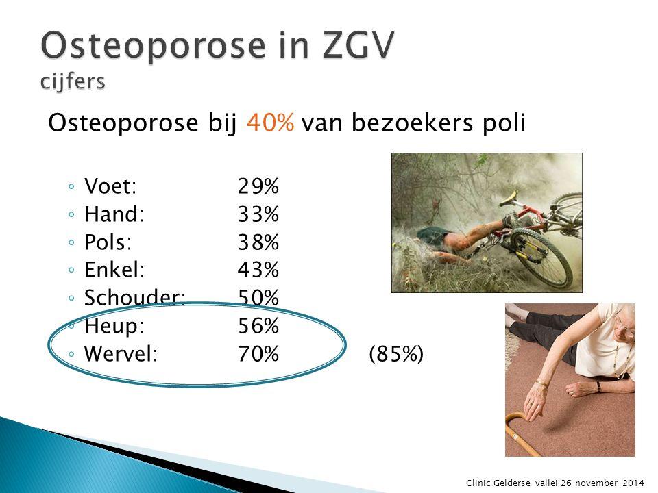 Osteoporose bij 40% van bezoekers poli ◦ Voet: 29% ◦ Hand: 33% ◦ Pols:38% ◦ Enkel: 43% ◦ Schouder: 50% ◦ Heup:56% ◦ Wervel:70% (85%) Clinic Gelderse v