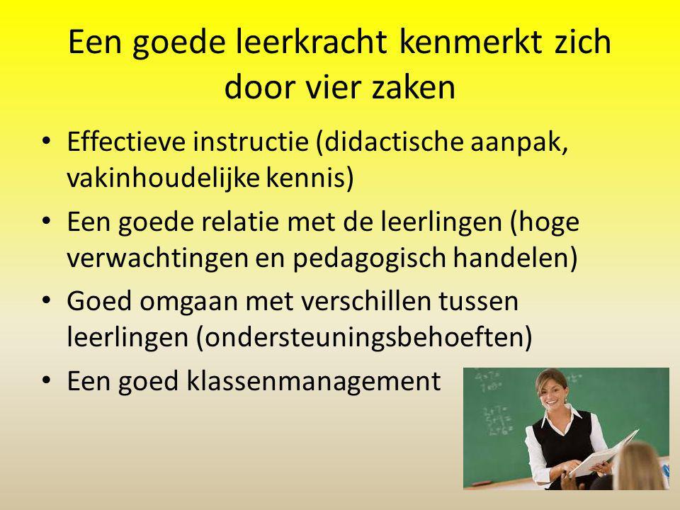 Een goede leerkracht kenmerkt zich door vier zaken Effectieve instructie (didactische aanpak, vakinhoudelijke kennis) Een goede relatie met de leerlingen (hoge verwachtingen en pedagogisch handelen) Goed omgaan met verschillen tussen leerlingen (ondersteuningsbehoeften) Een goed klassenmanagement