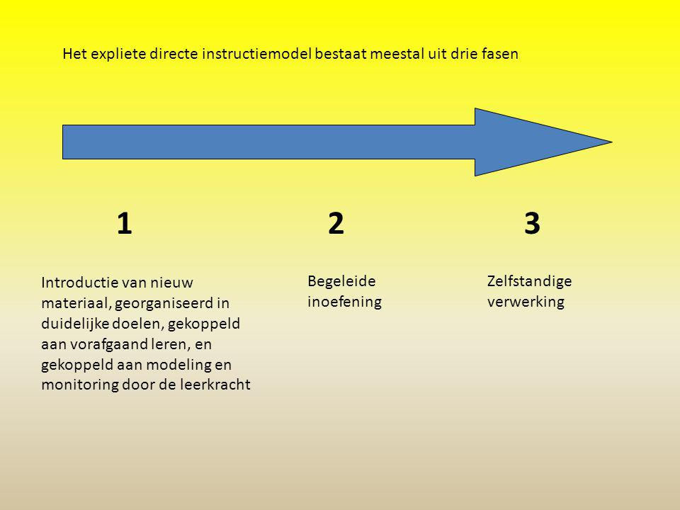Het expliete directe instructiemodel bestaat meestal uit drie fasen Introductie van nieuw materiaal, georganiseerd in duidelijke doelen, gekoppeld aan vorafgaand leren, en gekoppeld aan modeling en monitoring door de leerkracht Begeleide inoefening Zelfstandige verwerking 1 23