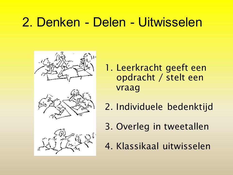 2. Denken - Delen - Uitwisselen 1.Leerkracht geeft een opdracht / stelt een vraag 2. Individuele bedenktijd 3. Overleg in tweetallen 4. Klassikaal uit