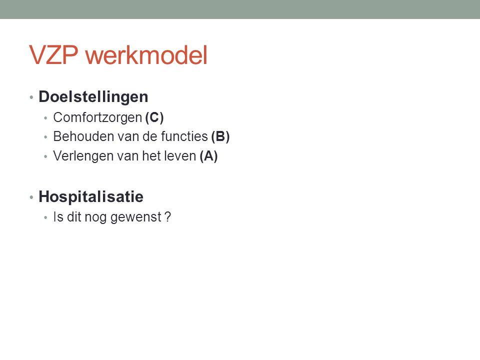 VZP werkmodel Doelstellingen Comfortzorgen (C) Behouden van de functies (B) Verlengen van het leven (A) Hospitalisatie Is dit nog gewenst ?