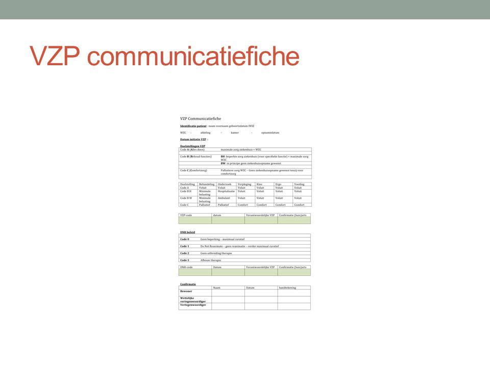 VZP communicatiefiche
