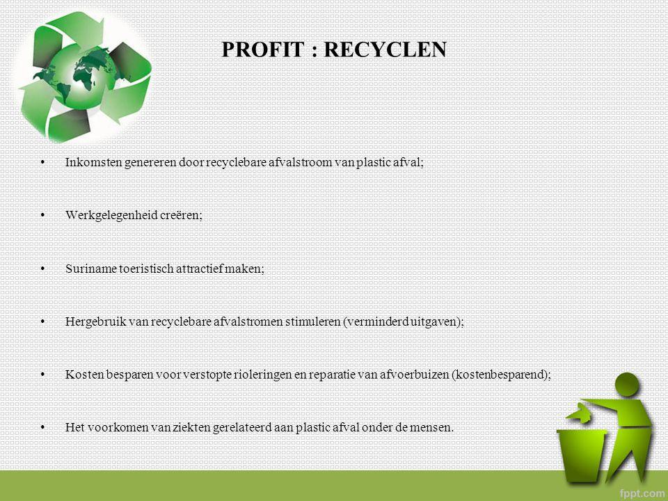 PROFIT : RECYCLEN Inkomsten genereren door recyclebare afvalstroom van plastic afval; Werkgelegenheid creëren; Suriname toeristisch attractief maken;