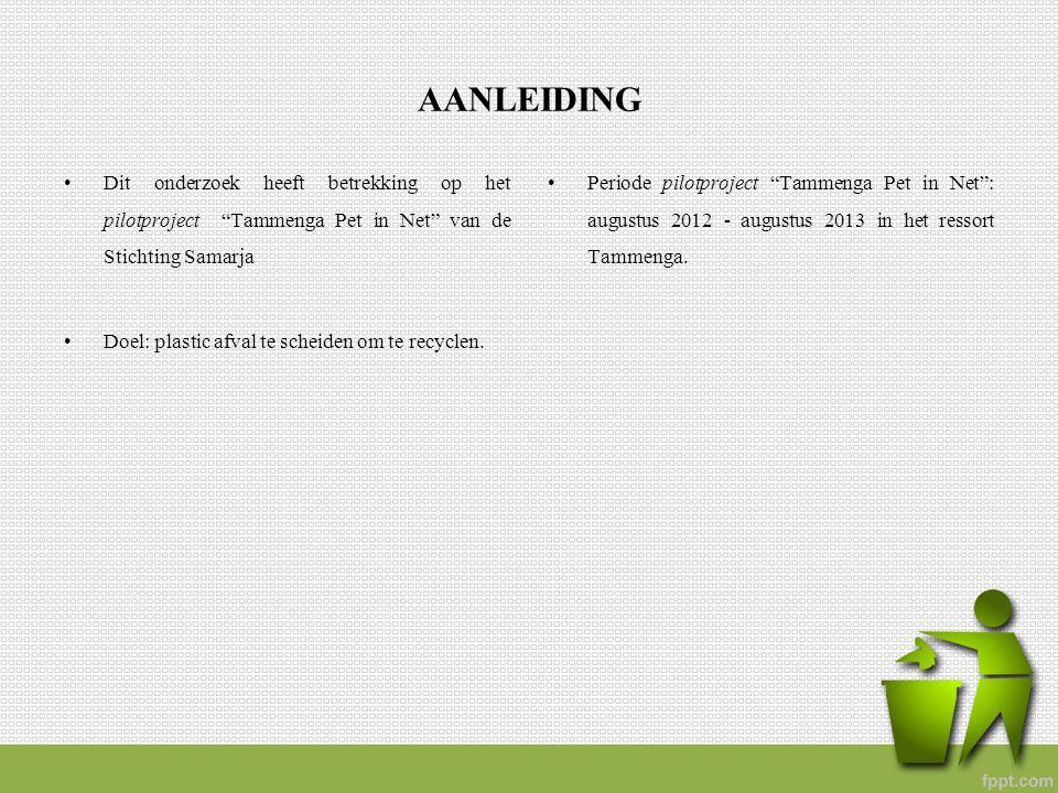 """AANLEIDING Dit onderzoek heeft betrekking op het pilotproject """"Tammenga Pet in Net"""" van de Stichting Samarja Doel: plastic afval te scheiden om te rec"""