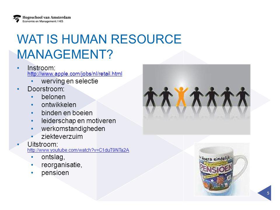 WAT IS HUMAN RESOURCE MANAGEMENT.