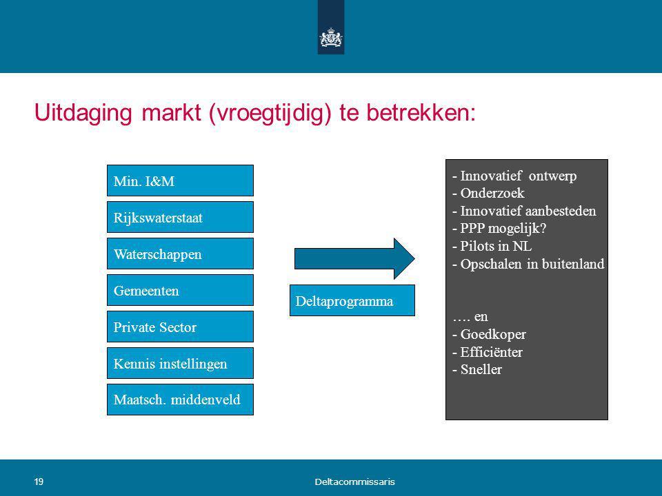 Uitdaging markt (vroegtijdig) te betrekken: 19 Min. I&M Rijkswaterstaat Waterschappen Gemeenten Private Sector Kennis instellingen Maatsch. middenveld
