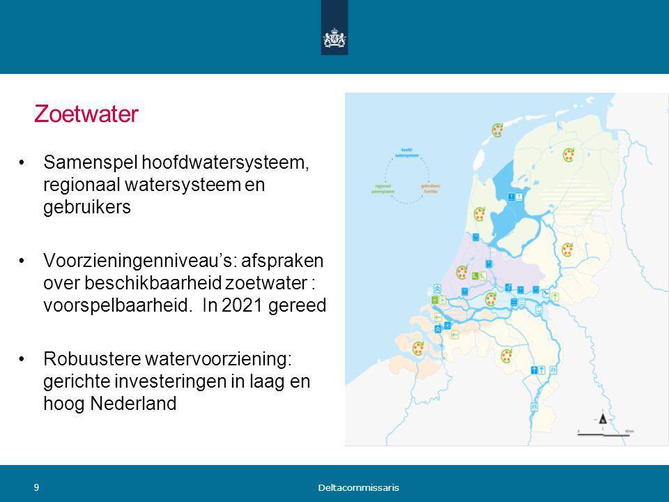 Zoetwater Samenspel hoofdwatersysteem, regionaal watersysteem en gebruikers Voorzieningenniveau's: afspraken over beschikbaarheid zoetwater : voorspel