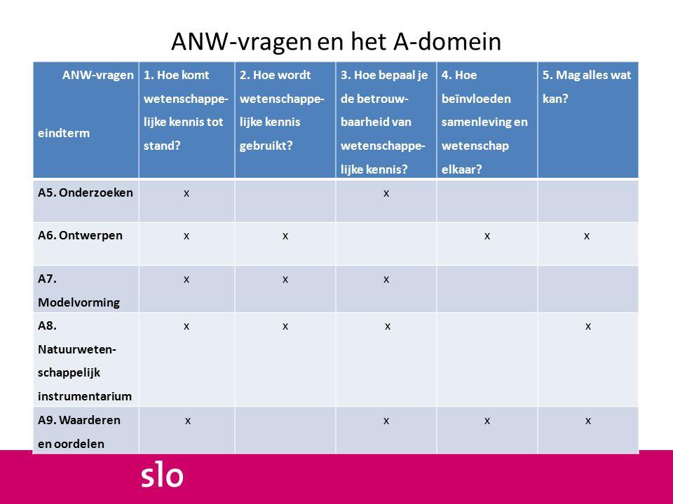 ANW-vragen en het A-domein ANW-vragen eindterm 1. Hoe komt wetenschappe lijke kennis tot stand.