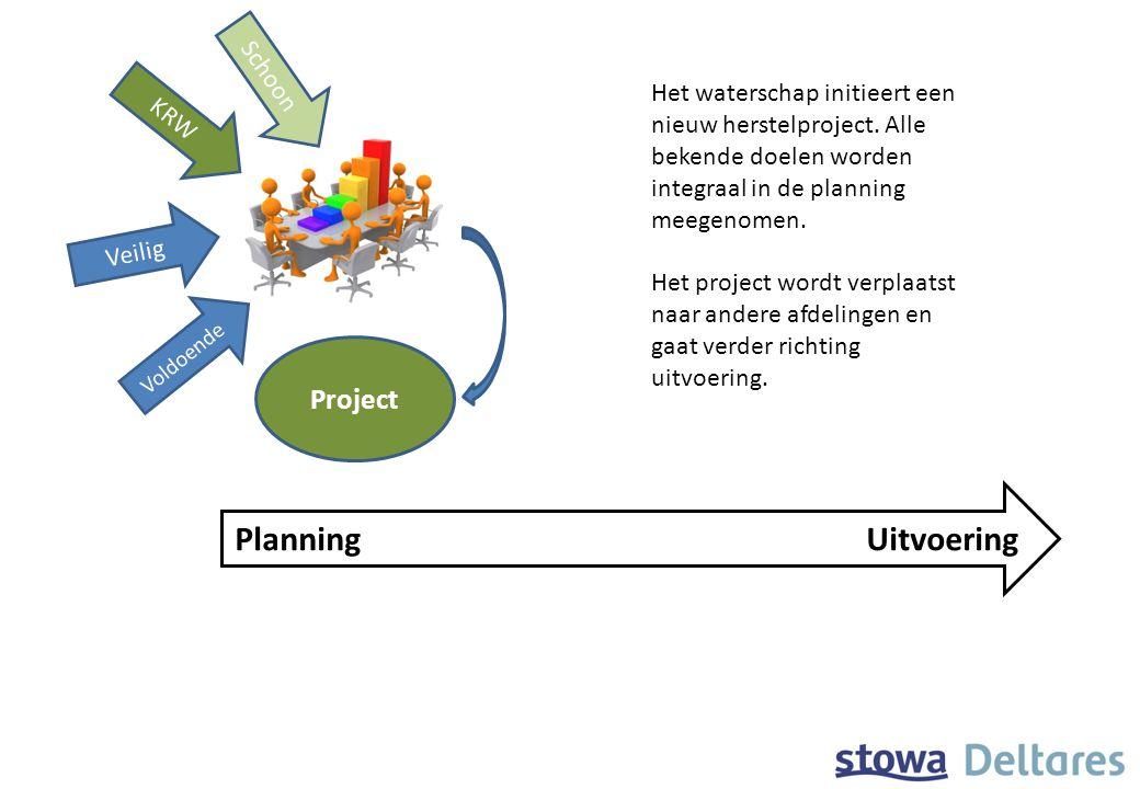 Project PlanningUitvoering KRW Veilig Voldoende Schoon Het waterschap initieert een nieuw herstelproject. Alle bekende doelen worden integraal in de p