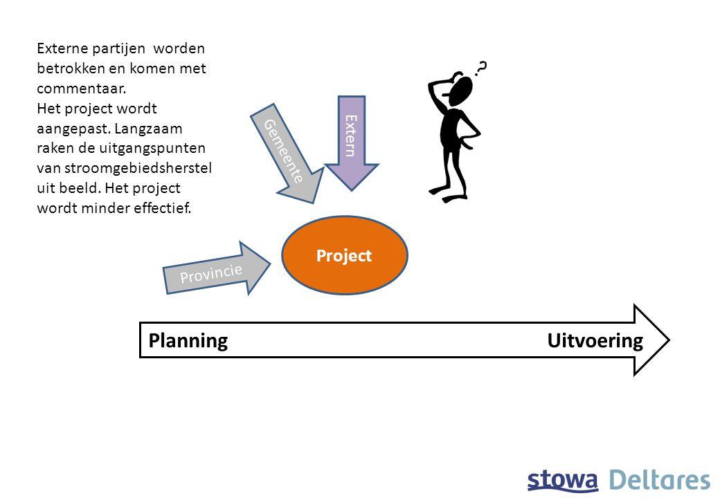 Project PlanningUitvoering Extern Gemeente Externe partijen worden betrokken en komen met commentaar. Het project wordt aangepast. Langzaam raken de u
