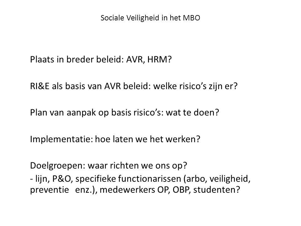 Sociale Veiligheid in het MBO Plaats in breder beleid: AVR, HRM? RI&E als basis van AVR beleid: welke risico's zijn er? Plan van aanpak op basis risic