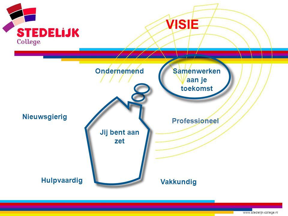 www.stedelijk-college.nl Hulpvaardig Ondernemend Jij bent aan zet Vakkundig Nieuwsgierig Professioneel Samenwerken aan je toekomst VISIE