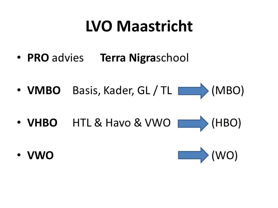LVO Maastricht PRO advies Terra Nigraschool VMBO Basis, Kader, GL / TL (MBO) VHBO HTL & Havo & VWO(HBO) VWO (WO)