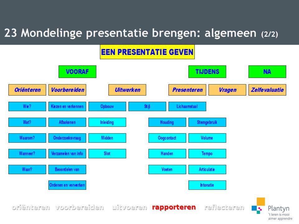 23 Mondelinge presentatie brengen: algemeen (2/2) oriënteren voorbereiden uitvoeren rapporteren reflecteren