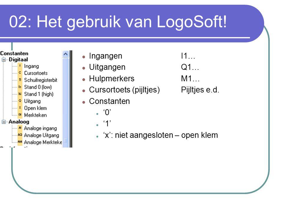 02: Het gebruik van LogoSoft! IngangenI1… UitgangenQ1… HulpmerkersM1… Cursortoets (pijltjes)Pijltjes e.d. Constanten '0' '1' 'x': niet aangesloten – o