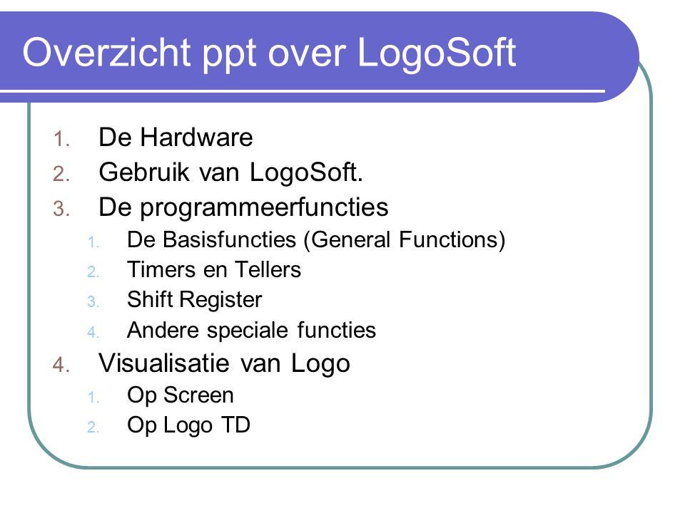 Overzicht ppt over LogoSoft 1. De Hardware 2. Gebruik van LogoSoft. 3. De programmeerfuncties 1. De Basisfuncties (General Functions) 2. Timers en Tel