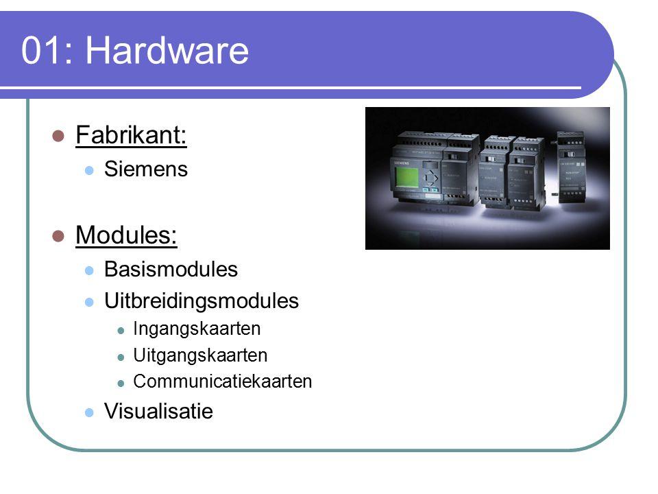 01: Hardware Fabrikant: Siemens Modules: Basismodules Uitbreidingsmodules Ingangskaarten Uitgangskaarten Communicatiekaarten Visualisatie