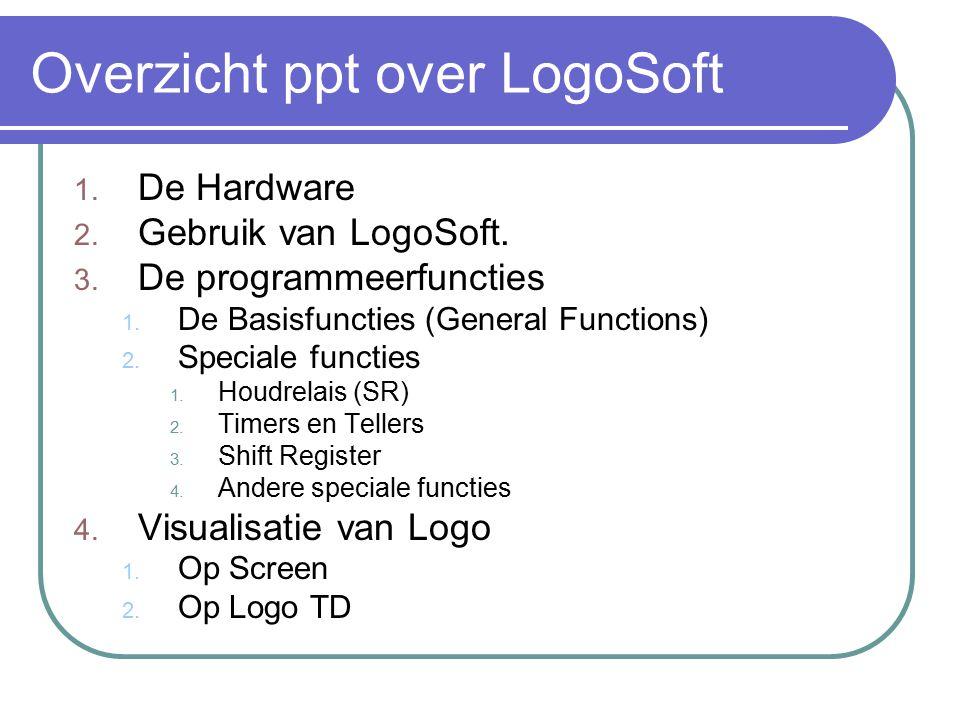 Overzicht ppt over LogoSoft 1. De Hardware 2. Gebruik van LogoSoft. 3. De programmeerfuncties 1. De Basisfuncties (General Functions) 2. Speciale func