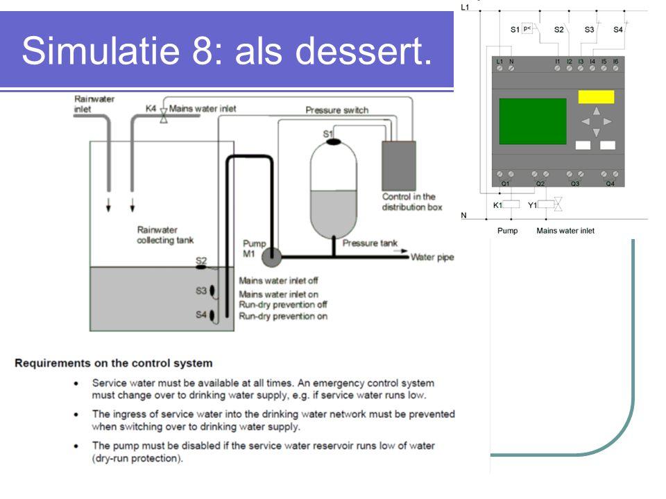 Simulatie 8: als dessert.
