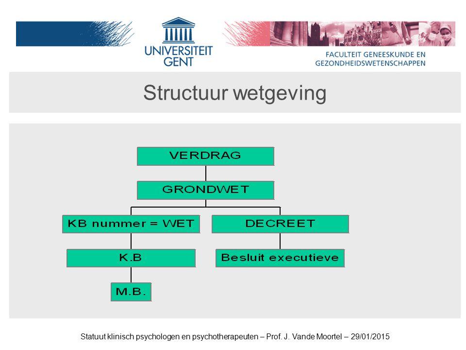 Structuur wetgeving