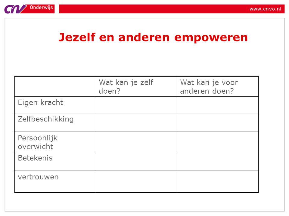 www.cnvo.nl Jezelf en anderen empoweren Wat kan je zelf doen? Wat kan je voor anderen doen? Eigen kracht Zelfbeschikking Persoonlijk overwicht Beteken