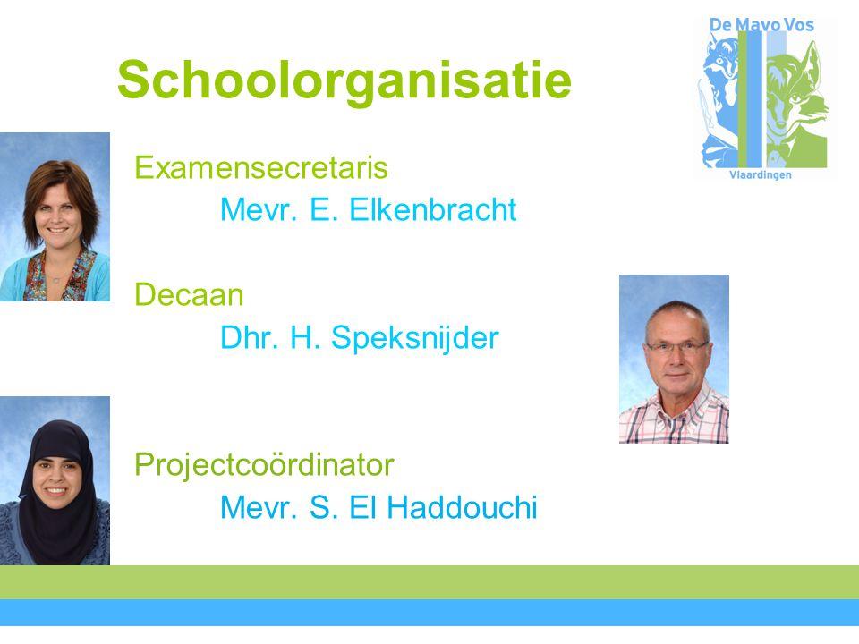 Schoolorganisatie Examensecretaris Mevr.E. Elkenbracht Decaan Dhr.