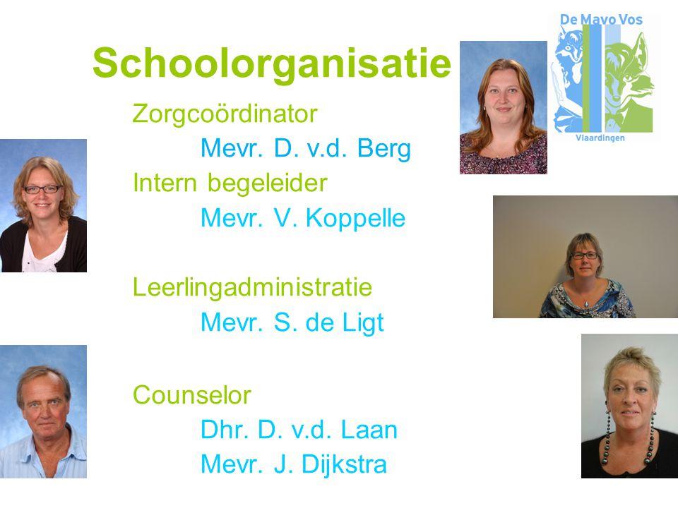 Schoolorganisatie Zorgcoördinator Mevr.D. v.d. Berg Intern begeleider Mevr.