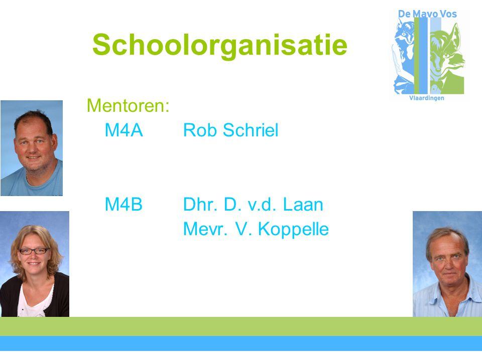 Schoolorganisatie Mentoren: M4ARob Schriel M4BDhr. D. v.d. Laan Mevr. V. Koppelle