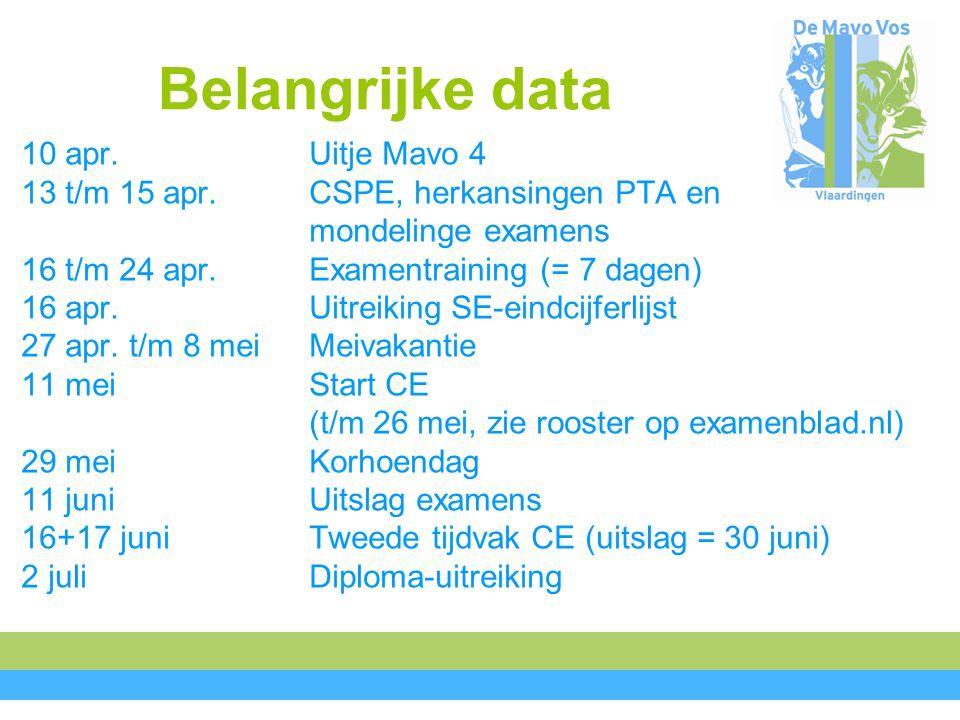 Belangrijke data 10 apr.Uitje Mavo 4 13 t/m 15 apr.CSPE, herkansingen PTA en mondelinge examens 16 t/m 24 apr.