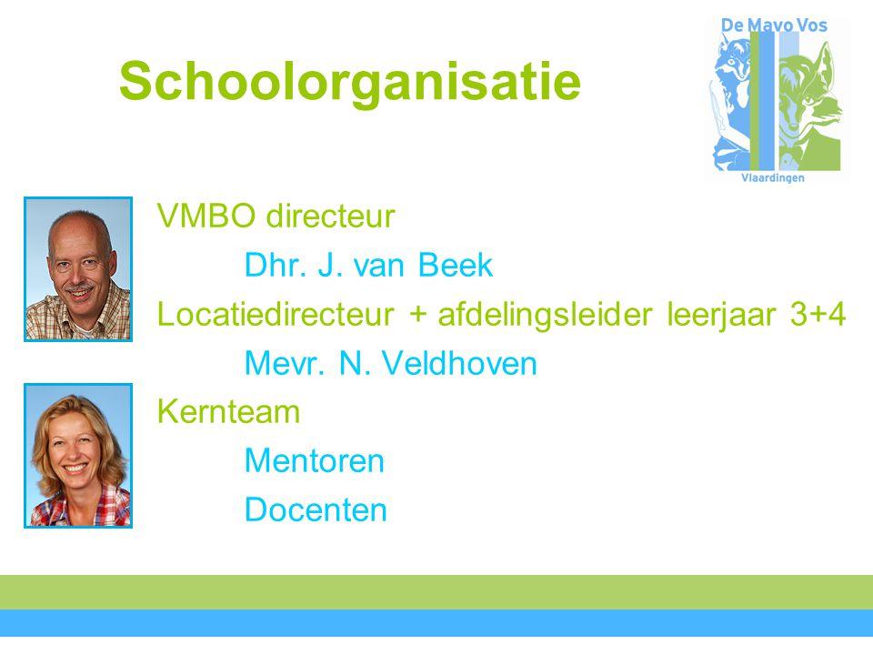Schoolorganisatie VMBO directeur Dhr.J.