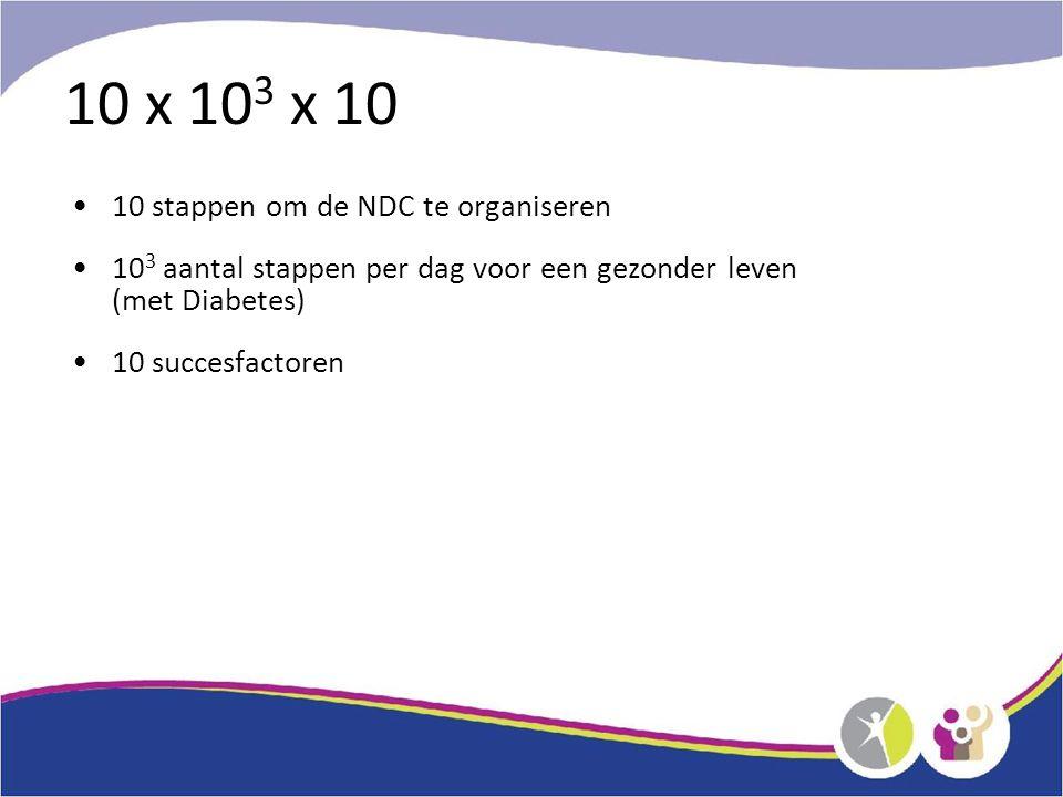10 stappen voor de organisatie 1.Start met het initiatie (informatie halen = BvdGF) 2.Zoek commitment en draagvlak bij samenwerkingspartners (vooral ha), maar ook bijv.