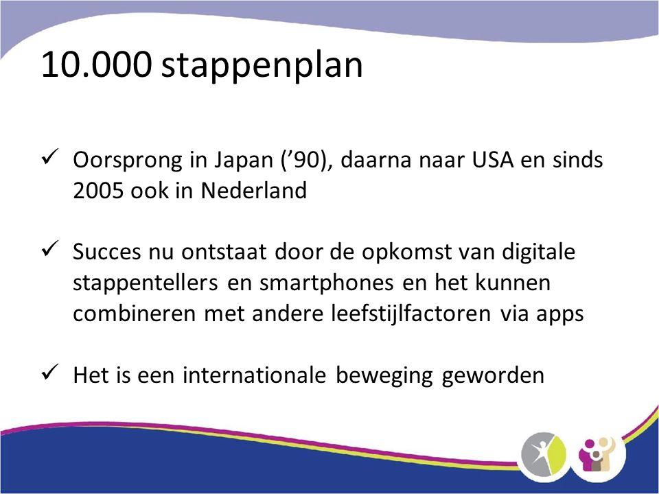 10.000 stappenplan Oorsprong in Japan ('90), daarna naar USA en sinds 2005 ook in Nederland Succes nu ontstaat door de opkomst van digitale stappentellers en smartphones en het kunnen combineren met andere leefstijlfactoren via apps Het is een internationale beweging geworden
