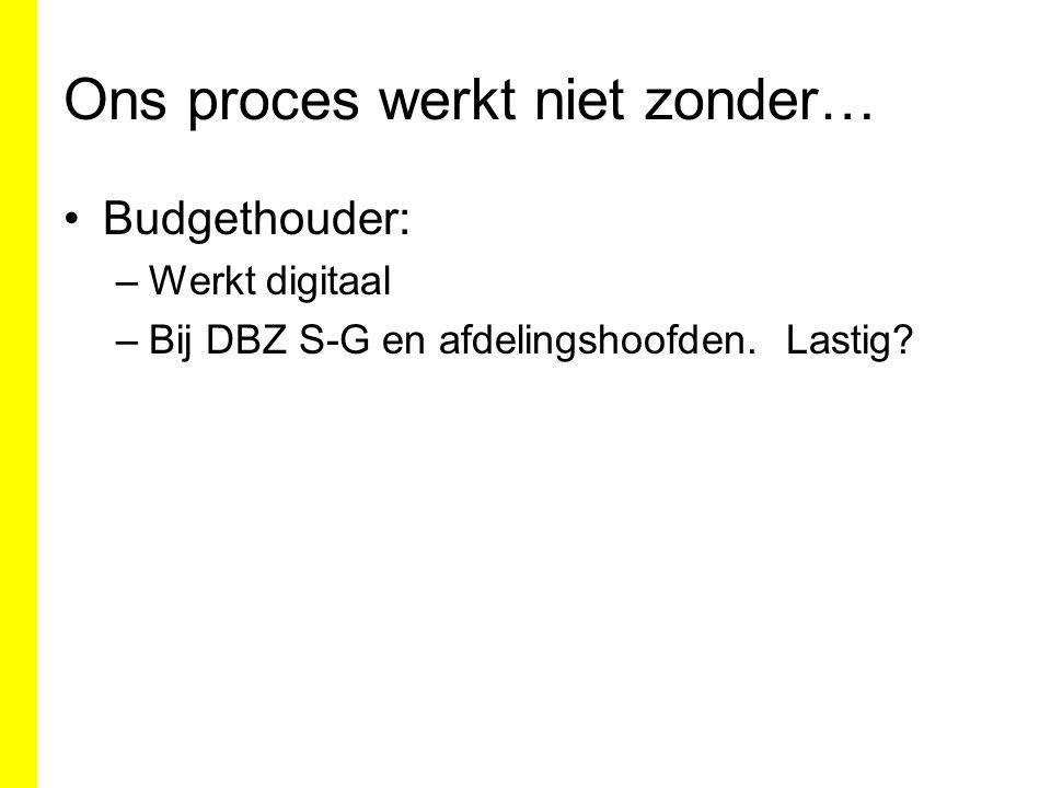 Ons proces werkt niet zonder… Budgethouder: –Werkt digitaal –Bij DBZ S-G en afdelingshoofden.