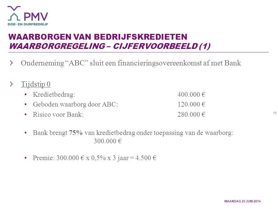 13 WAARBORGEN VAN BEDRIJFSKREDIETEN WAARBORGREGELING – CIJFERVOORBEELD (1) Onderneming ABC sluit een financieringsovereenkomst af met Bank Tijdstip 0 Kredietbedrag:400.000 € Geboden waarborg door ABC:120.000 € Risico voor Bank:280.000 € Bank brengt 75% van kredietbedrag onder toepassing van de waarborg: 300.000 € Premie: 300.000 € x 0,5% x 3 jaar = 4.500 € MAANDAG 23 JUNI 2014