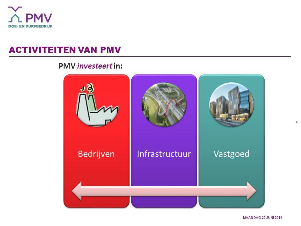 4 ACTIVITEITEN VAN PMV PMV investeert in: BedrijvenInfrastructuurVastgoed MAANDAG 23 JUNI 2014