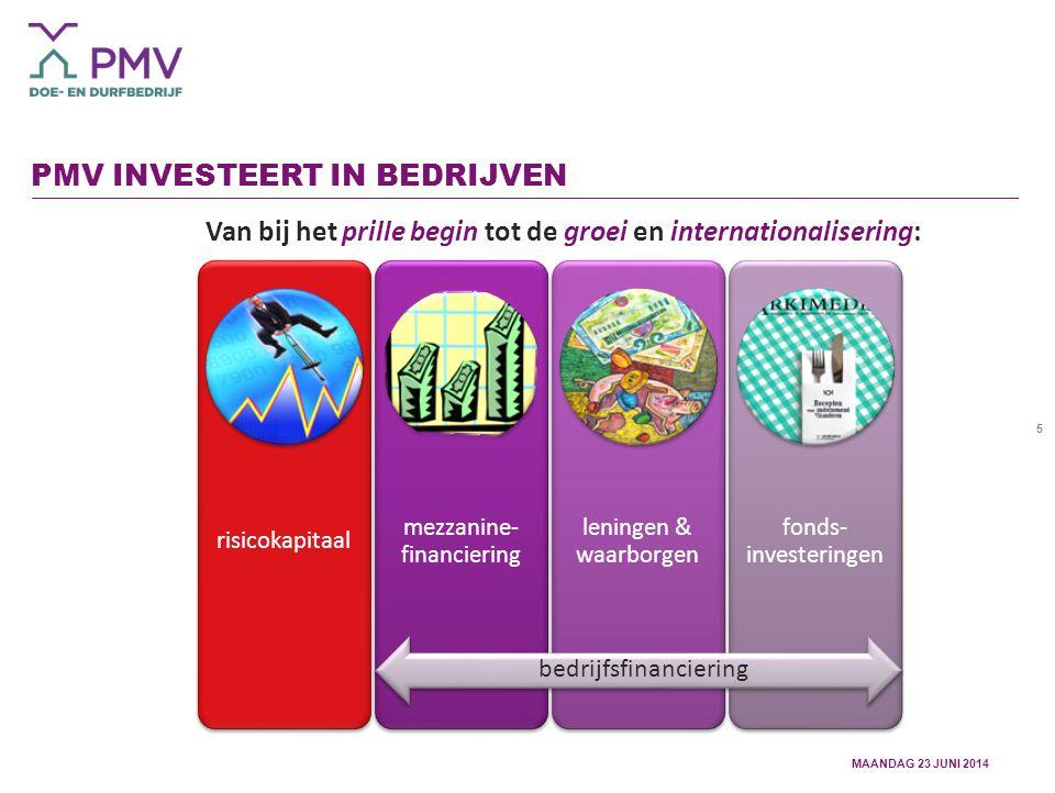 5 PMV INVESTEERT IN BEDRIJVEN Van bij het prille begin tot de groei en internationalisering: risicokapitaal mezzanine- financiering leningen & waarborgen fonds- investeringen bedrijfsfinanciering MAANDAG 23 JUNI 2014