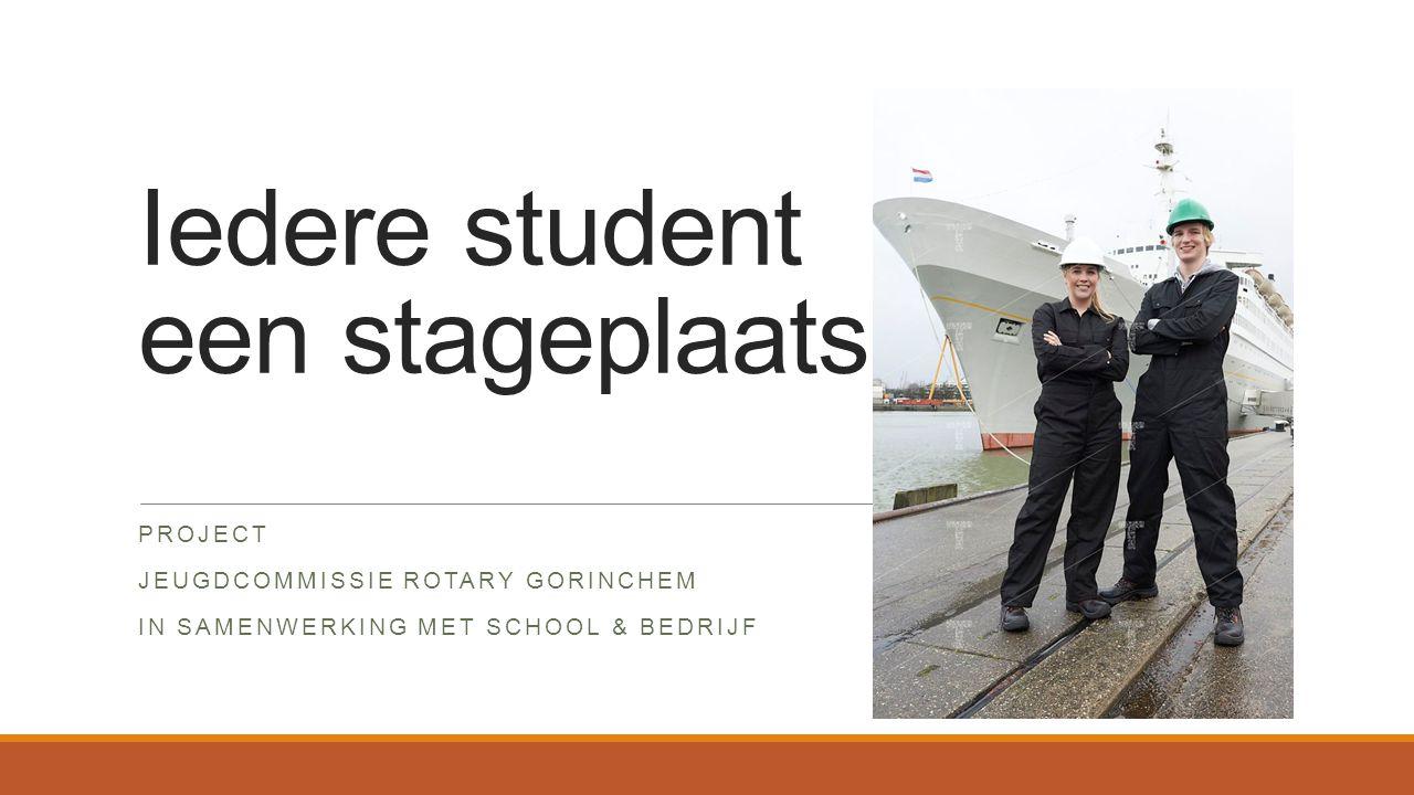 Iedere student een stageplaats! PROJECT JEUGDCOMMISSIE ROTARY GORINCHEM IN SAMENWERKING MET SCHOOL & BEDRIJF