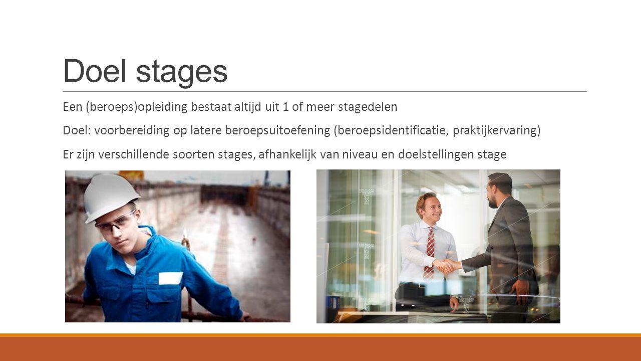 Doel stages Een (beroeps)opleiding bestaat altijd uit 1 of meer stagedelen Doel: voorbereiding op latere beroepsuitoefening (beroepsidentificatie, pra
