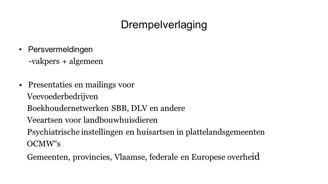 Drempelverlaging Persvermeldingen -vakpers + algemeen Presentaties en mailings voor  Veevoederbedrijven  Boekhoudernetwerken SBB, DLV en andere  Ve