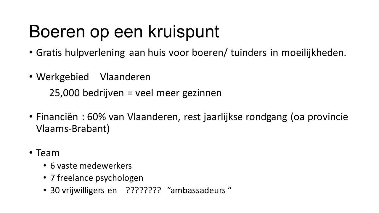 Boeren op een kruispunt Gratis hulpverlening aan huis voor boeren/ tuinders in moeilijkheden. Werkgebied Vlaanderen 25,000 bedrijven = veel meer gezin