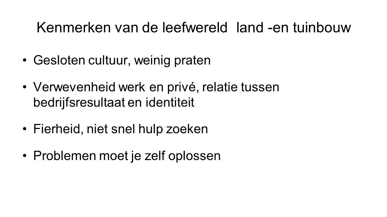 Kenmerken van de leefwereld land -en tuinbouw Gesloten cultuur, weinig praten Verwevenheid werk en privé, relatie tussen bedrijfsresultaat en identite