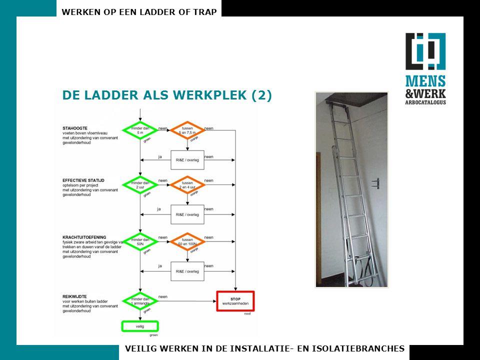 WERKEN OP EEN LADDER OF TRAP VEILIG WERKEN IN DE INSTALLATIE- EN ISOLATIEBRANCHES VEILIG LADDERGEBRUIK (4)  Maak gebruik van de beschikbare hulpmiddelen;  www.missarbo.nl