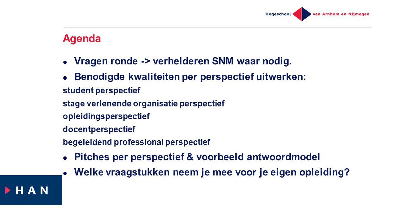 Agenda Vragen ronde -> verhelderen SNM waar nodig.