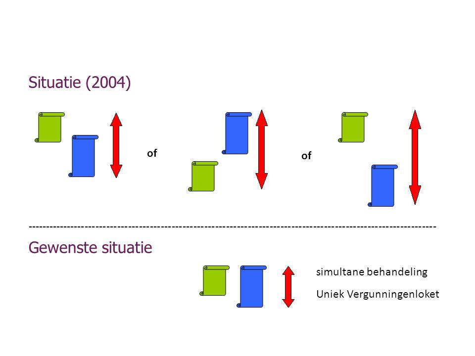 Situatie (2004) of simultane behandeling Uniek Vergunningenloket -------------------------------------------------------------------------------------