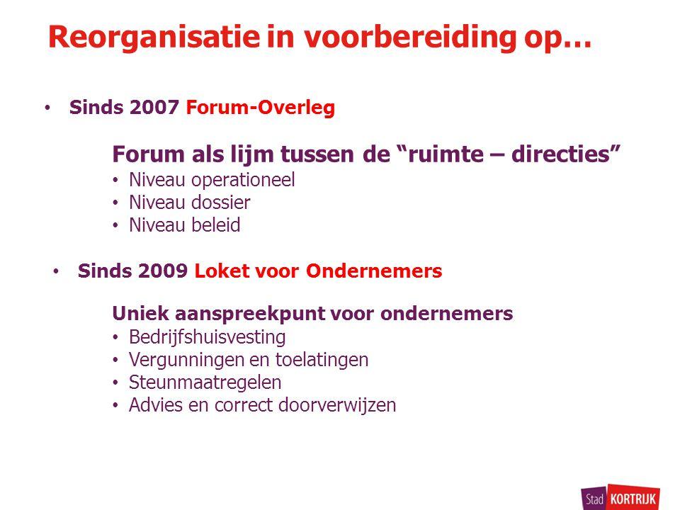 """Sinds 2007 Forum-Overleg Forum als lijm tussen de """"ruimte – directies"""" Niveau operationeel Niveau dossier Niveau beleid Sinds 2009 Loket voor Ondernem"""