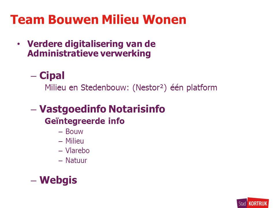 Verdere digitalisering van de Administratieve verwerking – Cipal Milieu en Stedenbouw: (Nestor²) één platform – Vastgoedinfo Notarisinfo Geïntegreerde