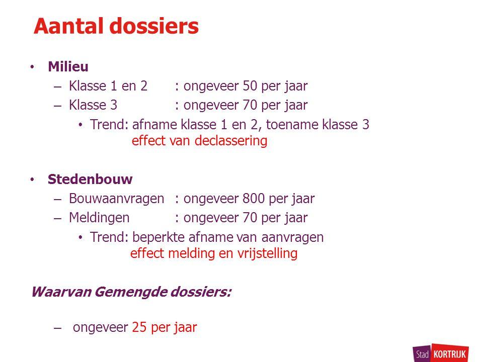 Milieu – Klasse 1 en 2: ongeveer 50 per jaar – Klasse 3: ongeveer 70 per jaar Trend: afname klasse 1 en 2, toename klasse 3 effect van declassering St