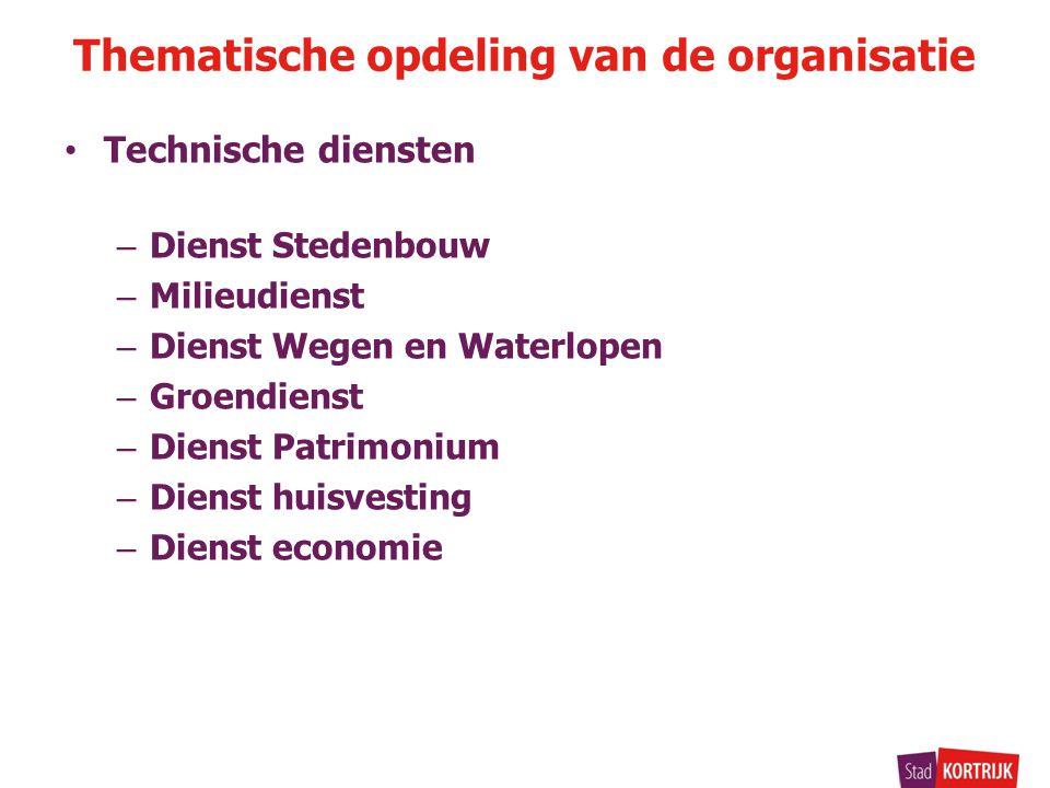 Technische diensten – Dienst Stedenbouw – Milieudienst – Dienst Wegen en Waterlopen – Groendienst – Dienst Patrimonium – Dienst huisvesting – Dienst e