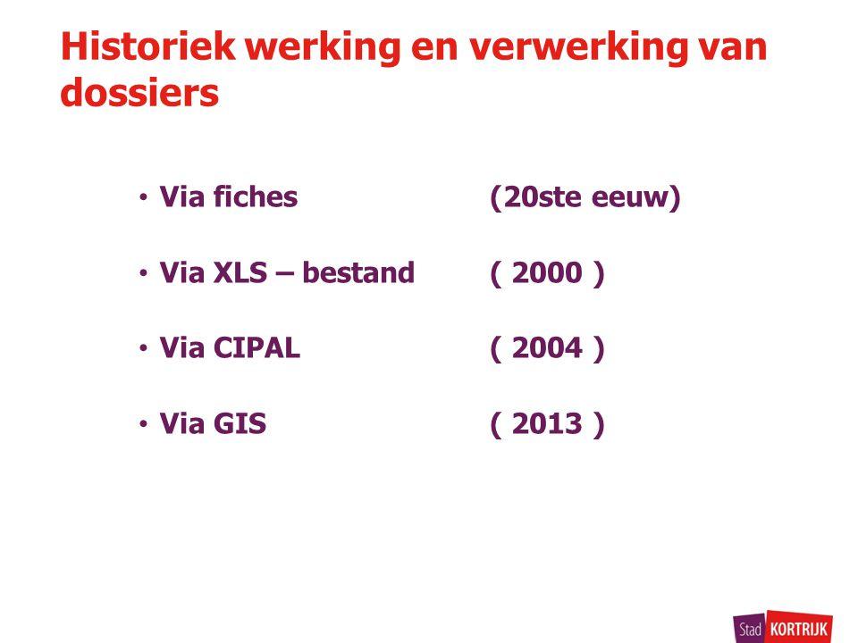 Historiek werking en verwerking van dossiers Via fiches (20ste eeuw) Via XLS – bestand ( 2000 ) Via CIPAL ( 2004 ) Via GIS ( 2013 )